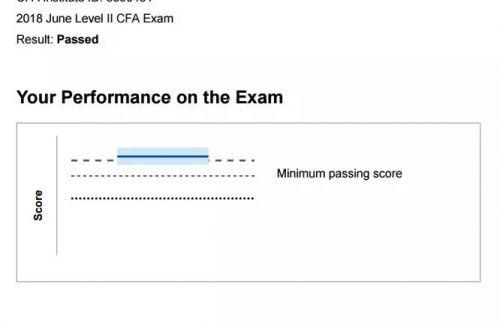 详解CFA新版成绩单(超详细)