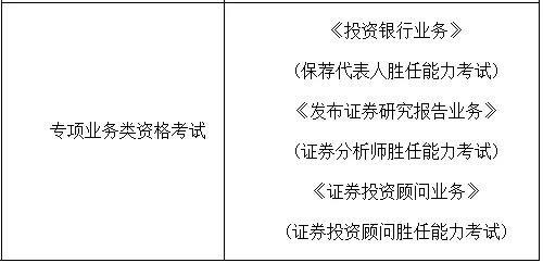 证券专项业务类考试三个专业如何选择