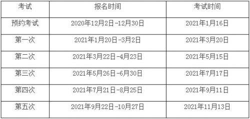 2021年期货从业人员资格考试公告(1号)