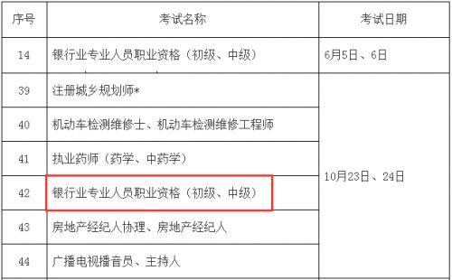 2021年北京初级银行从业资格考试时间确定:6月19-20日和11月13-14日