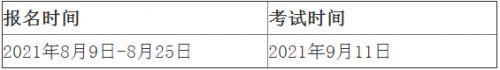2021年期货从业资格考试报名时间安排