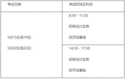 2021年北京市初级会计职称考试时间5月15日至19日,5月22日至23日